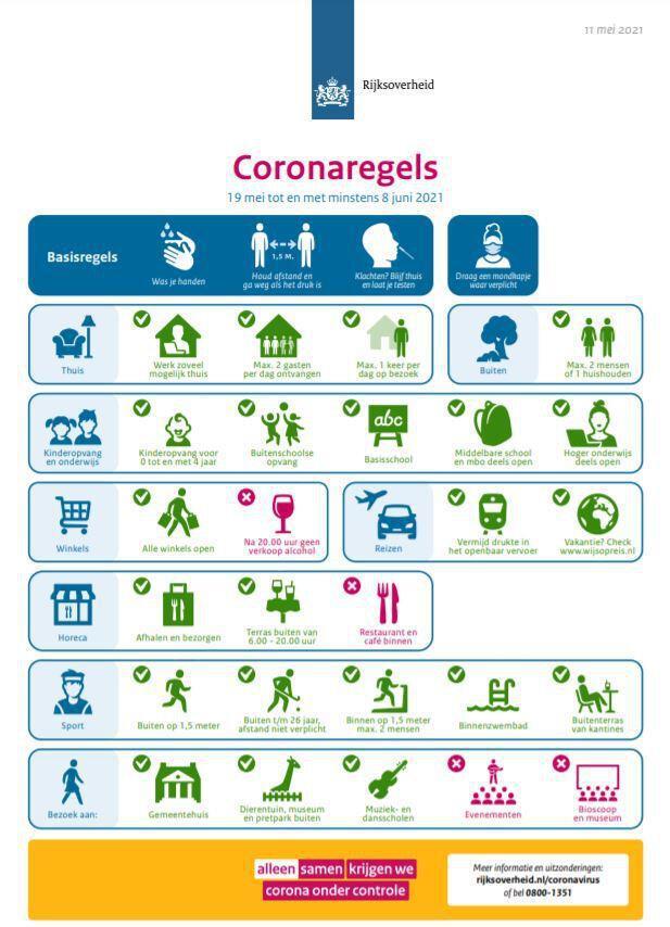 coronaregels; vanaf 19 mei; corona; persconferentie; rijksoverheid.nl; rijksoverheid; hugo de jonge; mark rutte; persconferentie